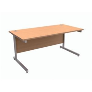 Online Office Supplies Tables